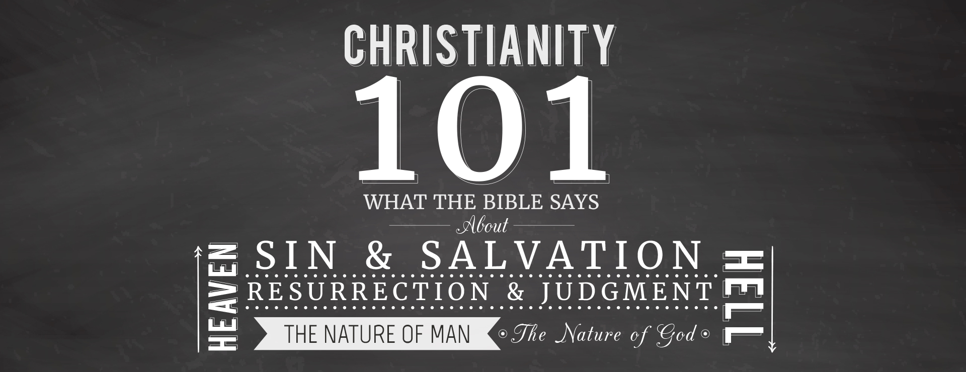 Current Sermon Series: Christianity 101